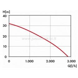 Grizzly GP 3032 Inox sodo vandens siurblys 600W