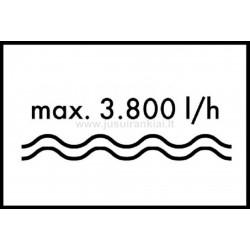 Grizzly HWW 3819 Inox hidroforas su siurbliu 1kW